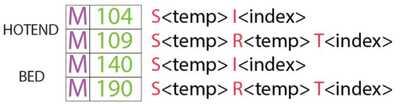 Set Temperature Syntax